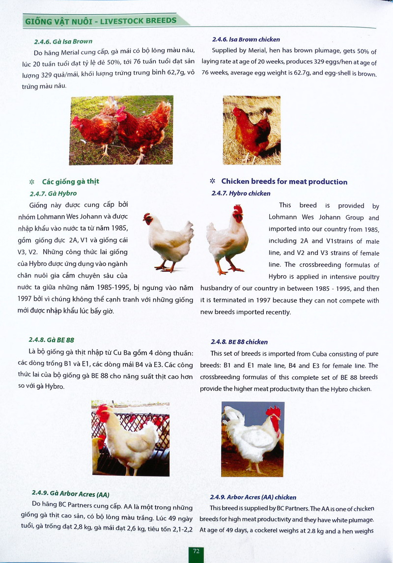 Atlas of Vietnam Animal Husbandry